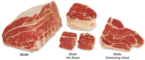 how to cut beef blade steak